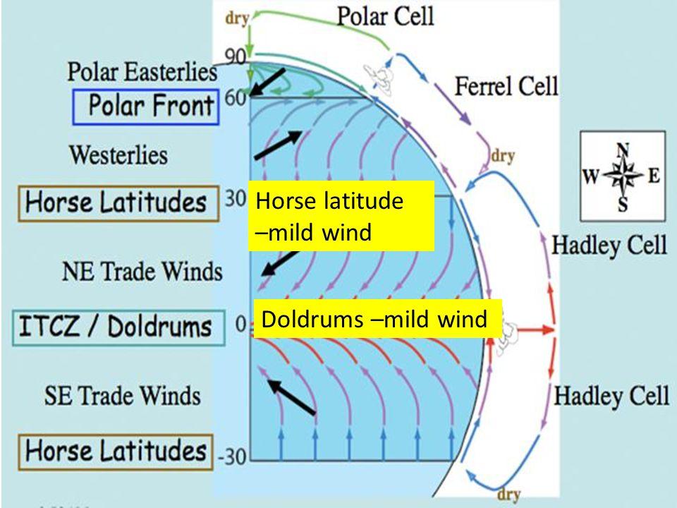 Doldrums –mild wind Horse latitude –mild wind