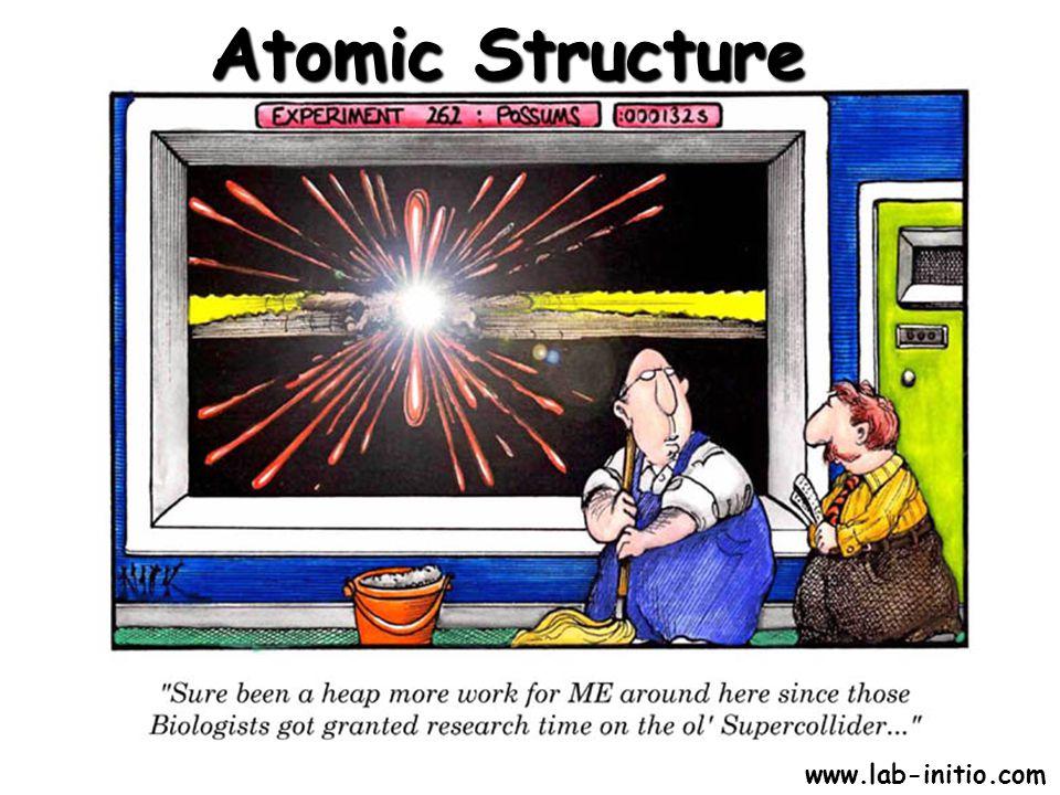 Atomic Structure www.lab-initio.com