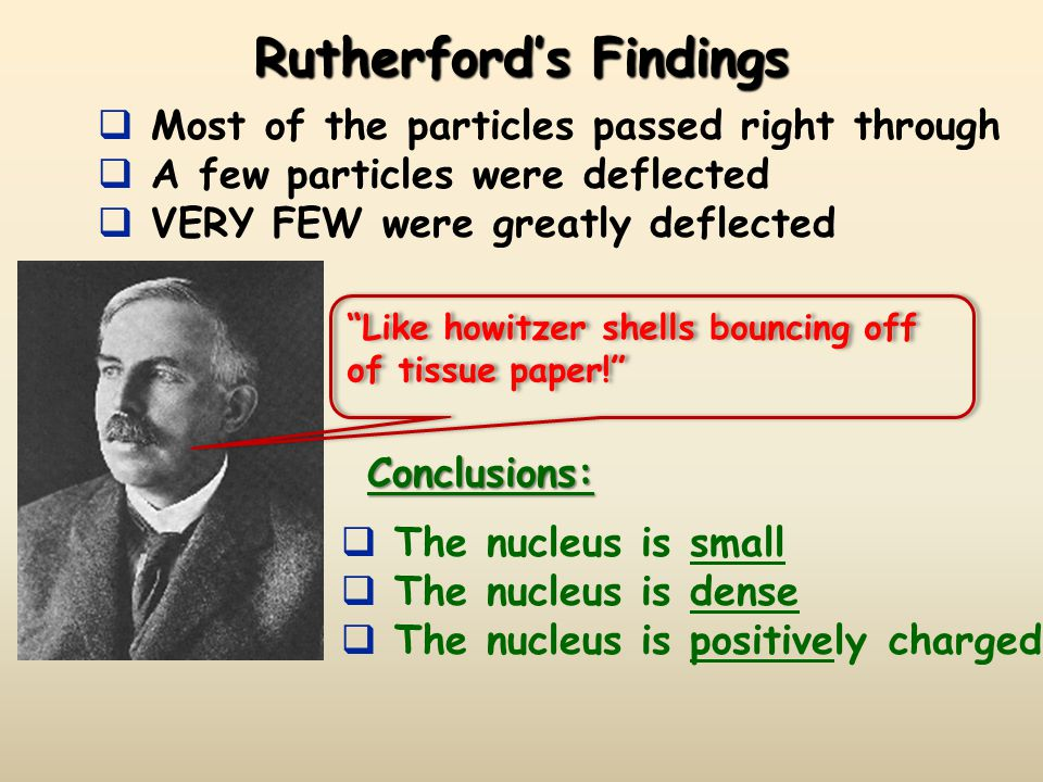 Rutherford's Findings  The nucleus is small  The nucleus is dense  The nucleus is positively charged  Most of the particles passed right through 