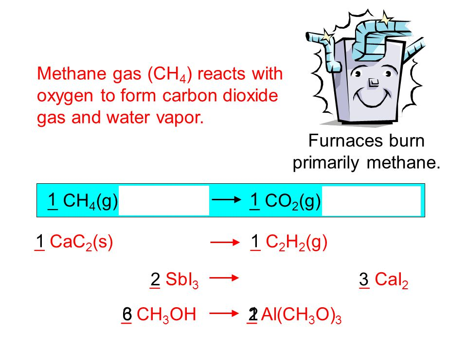 1 1 Methane gas (CH 4 ) reacts with oxygen to form carbon dioxide gas and water vapor.