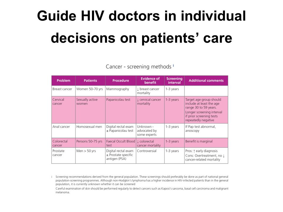 Guide HIV doctors in individual decisions on patients' care