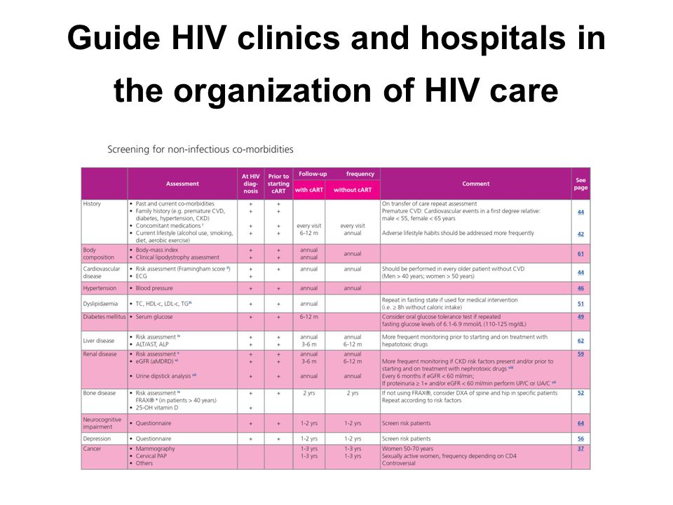 Guide HIV clinics and hospitals in the organization of HIV care