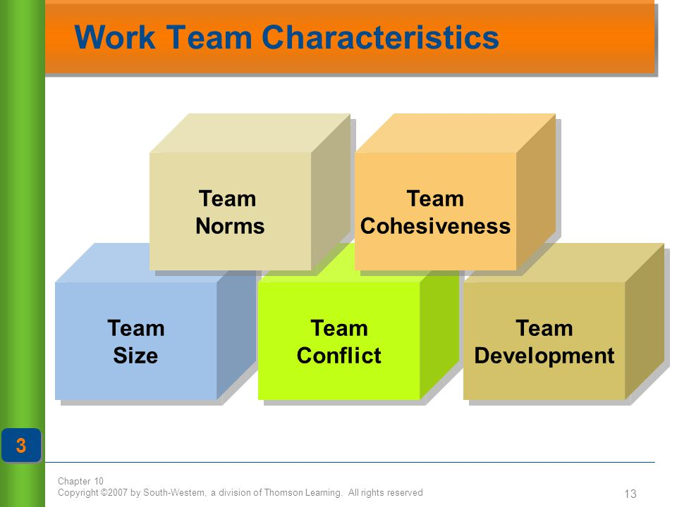 Chapter 10 Copyright ©2007 by South-Western, a division of Thomson Learning. All rights reserved 13 Work Team Characteristics Team Size Team Size Team