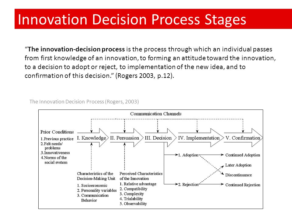 Innovation Decision Process Stages No awareness