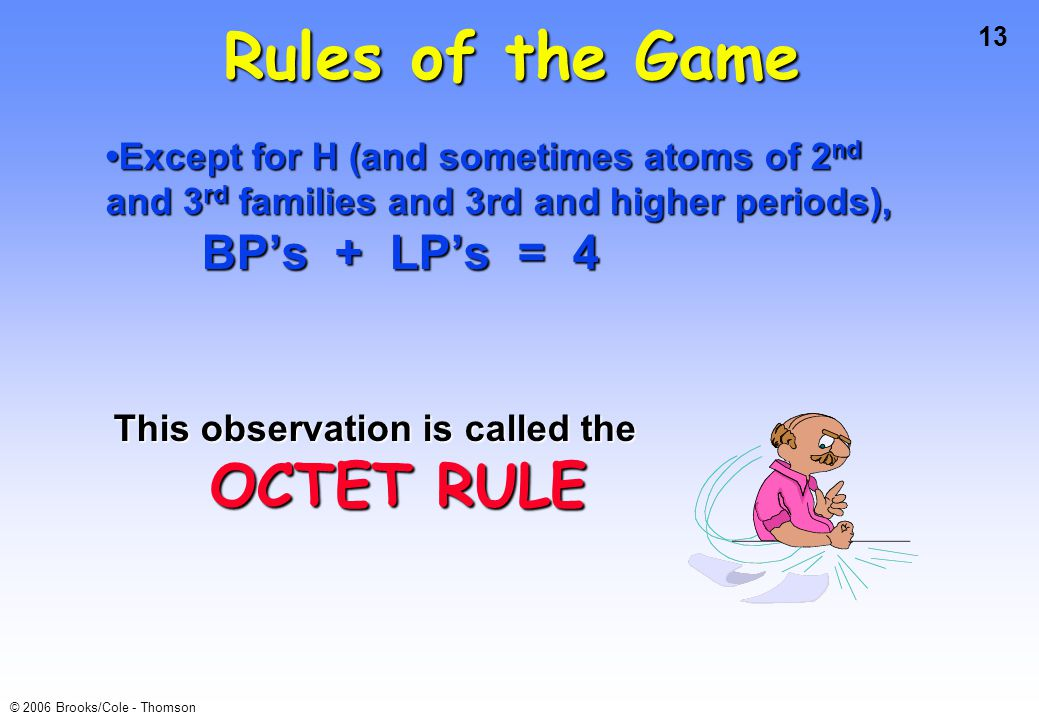 13 © 2006 Brooks/Cole - Thomson Rules of the Game Except for H (and sometimes atoms of 2 nd and 3 rd families and 3rd and higher periods), BP's + LP's = 4 This observation is called the OCTET RULE