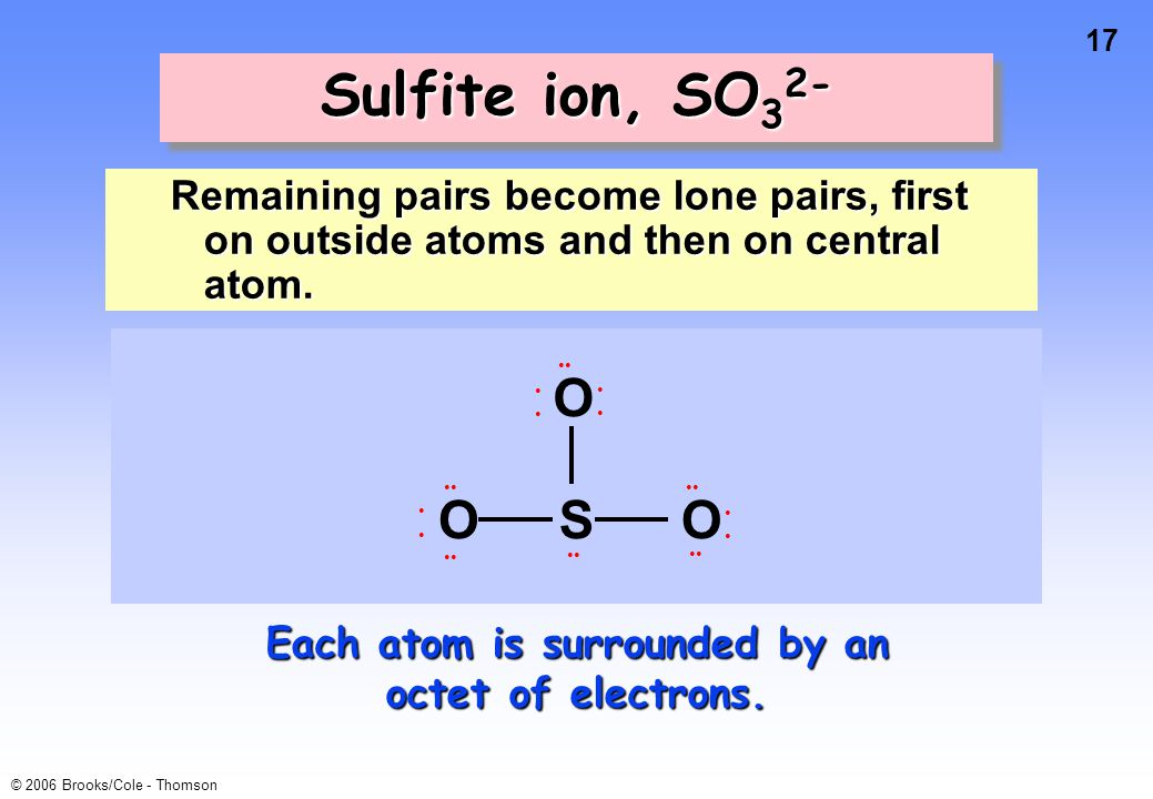17 © 2006 Brooks/Cole - Thomson Sulfite ion, SO 3 2- Remaining pairs become lone pairs, first on outside atoms and then on central atom.
