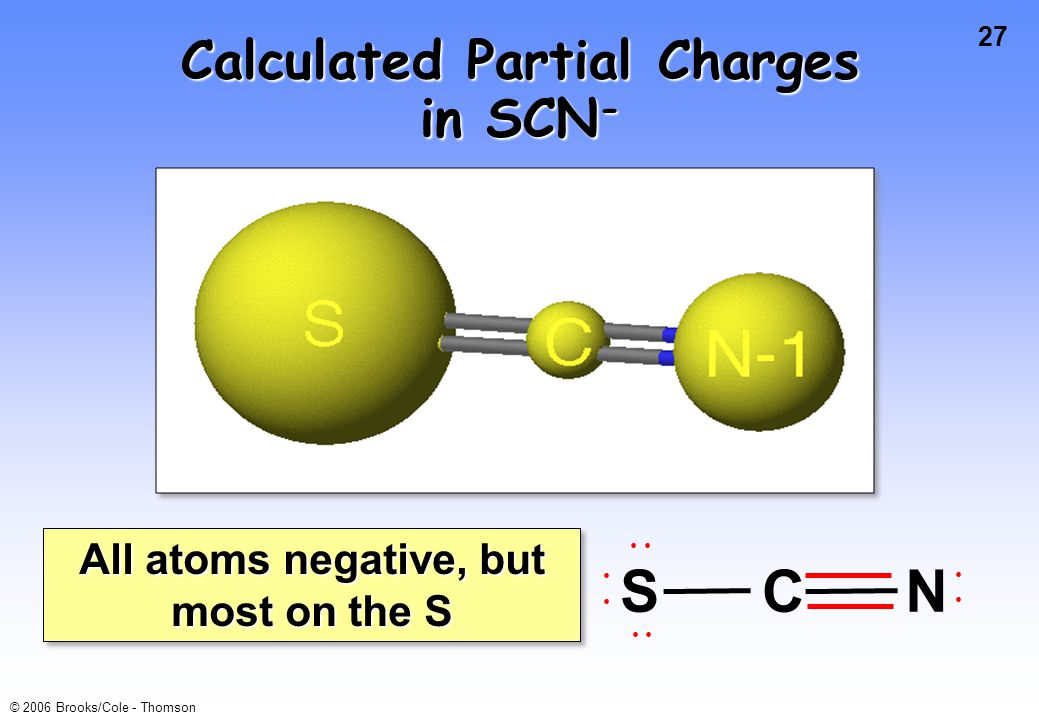27 © 2006 Brooks/Cole - Thomson Calculated Partial Charges in SCN - All atoms negative, but most on the S SNC