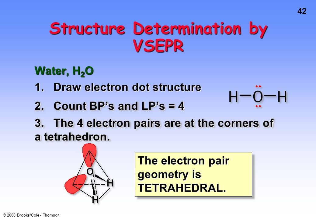 42 © 2006 Brooks/Cole - Thomson Structure Determination by VSEPR Water, H 2 O 1.
