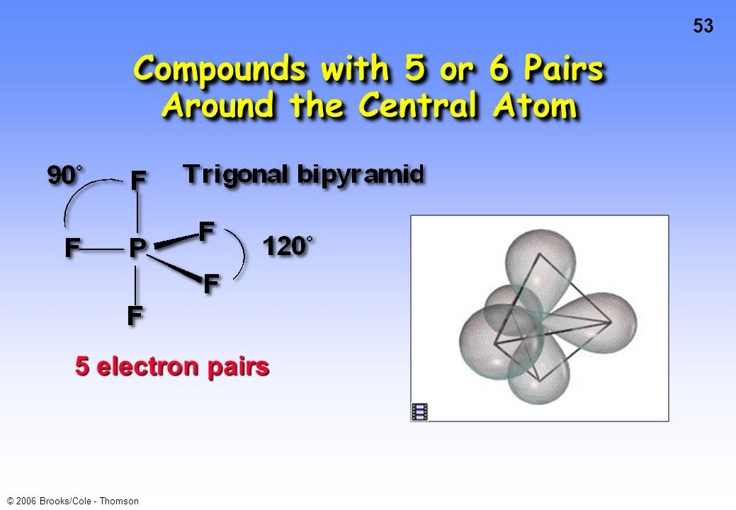 53 © 2006 Brooks/Cole - Thomson 5 electron pairs Compounds with 5 or 6 Pairs Around the Central Atom