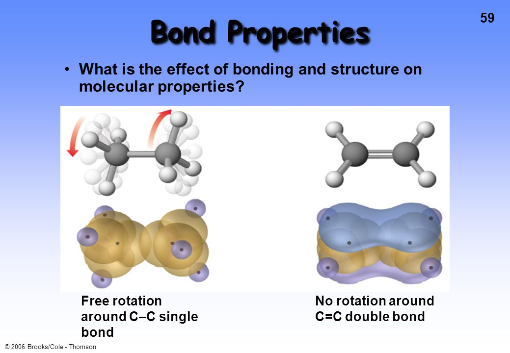 59 © 2006 Brooks/Cole - Thomson Bond Properties What is the effect of bonding and structure on molecular properties.