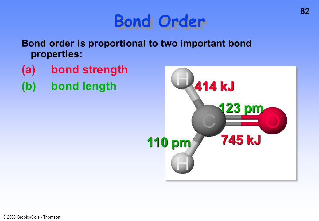 62 © 2006 Brooks/Cole - Thomson Bond Order Bond order is proportional to two important bond properties: (a) bond strength (b)bond length 745 kJ 414 kJ 110 pm 123 pm