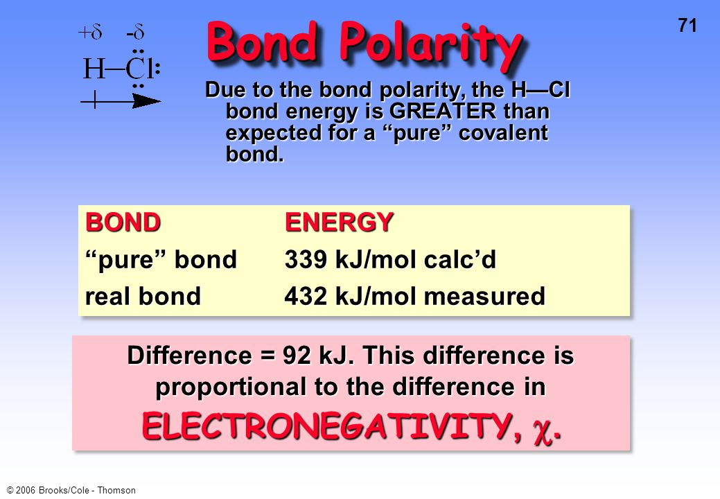 71 © 2006 Brooks/Cole - Thomson Due to the bond polarity, the H—Cl bond energy is GREATER than expected for a pure covalent bond.