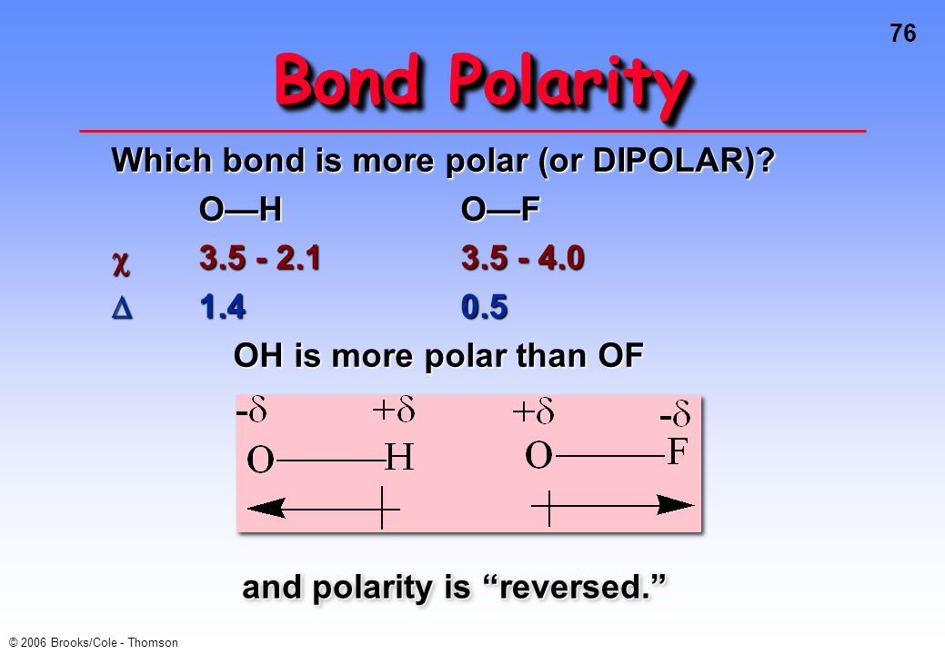 76 © 2006 Brooks/Cole - Thomson Bond Polarity Which bond is more polar (or DIPOLAR).