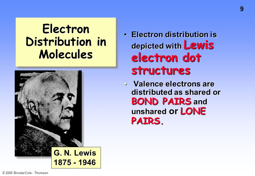 9 © 2006 Brooks/Cole - Thomson Electron Distribution in Molecules Electron distribution is depicted with Lewis electron dot structuresElectron distribution is depicted with Lewis electron dot structures Valence electrons are distributed as shared or BOND PAIRS and unshared or LONE PAIRS.