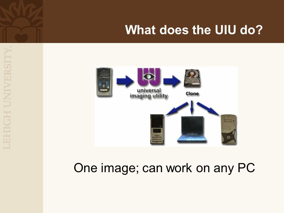 What does the UIU do? One image; can work on any PC