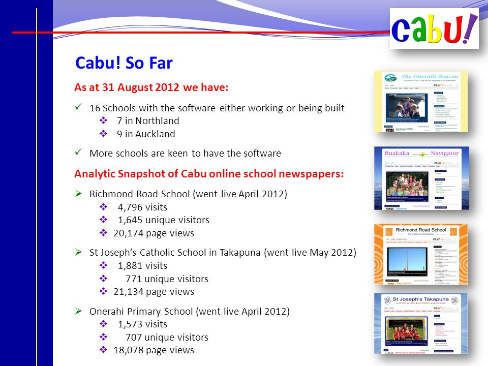Cabu! So Far As at 31 August 2012 we have: 16 Schools with the software either working or being built  7 in Northland  9 in Auckland More schools ar