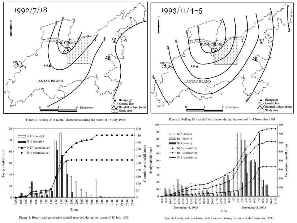 Data 1992/7/181993/11/4~5
