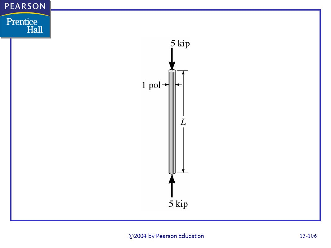©2004 by Pearson Education13-106