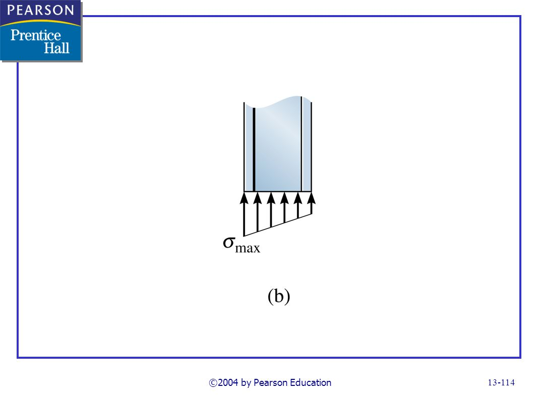 ©2004 by Pearson Education13-114