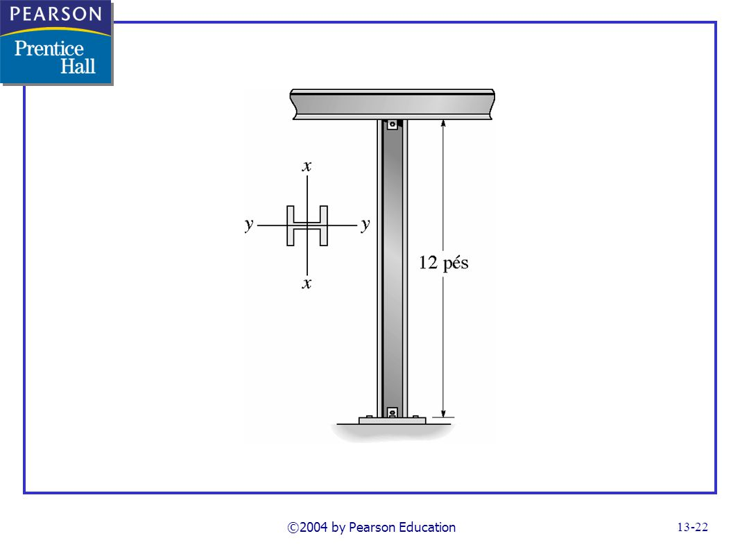 ©2004 by Pearson Education13-22