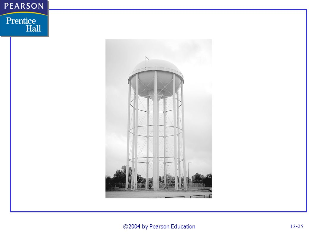©2004 by Pearson Education13-25