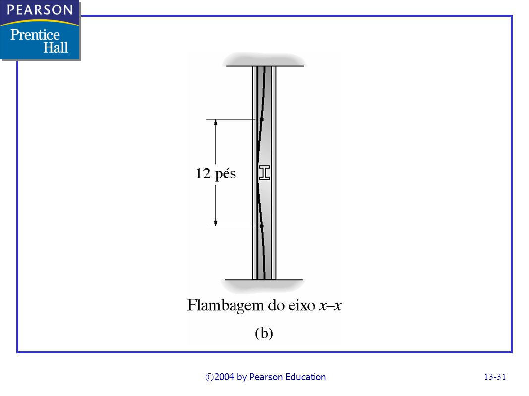 ©2004 by Pearson Education13-31