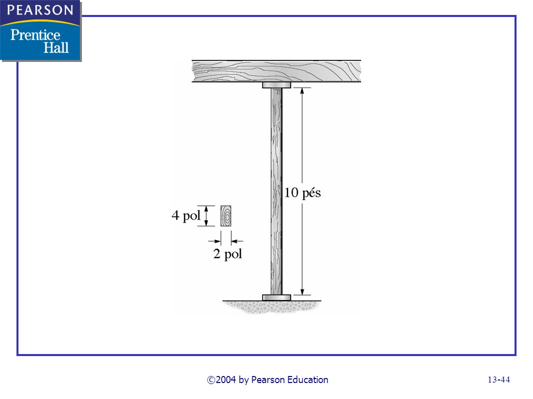 ©2004 by Pearson Education13-44