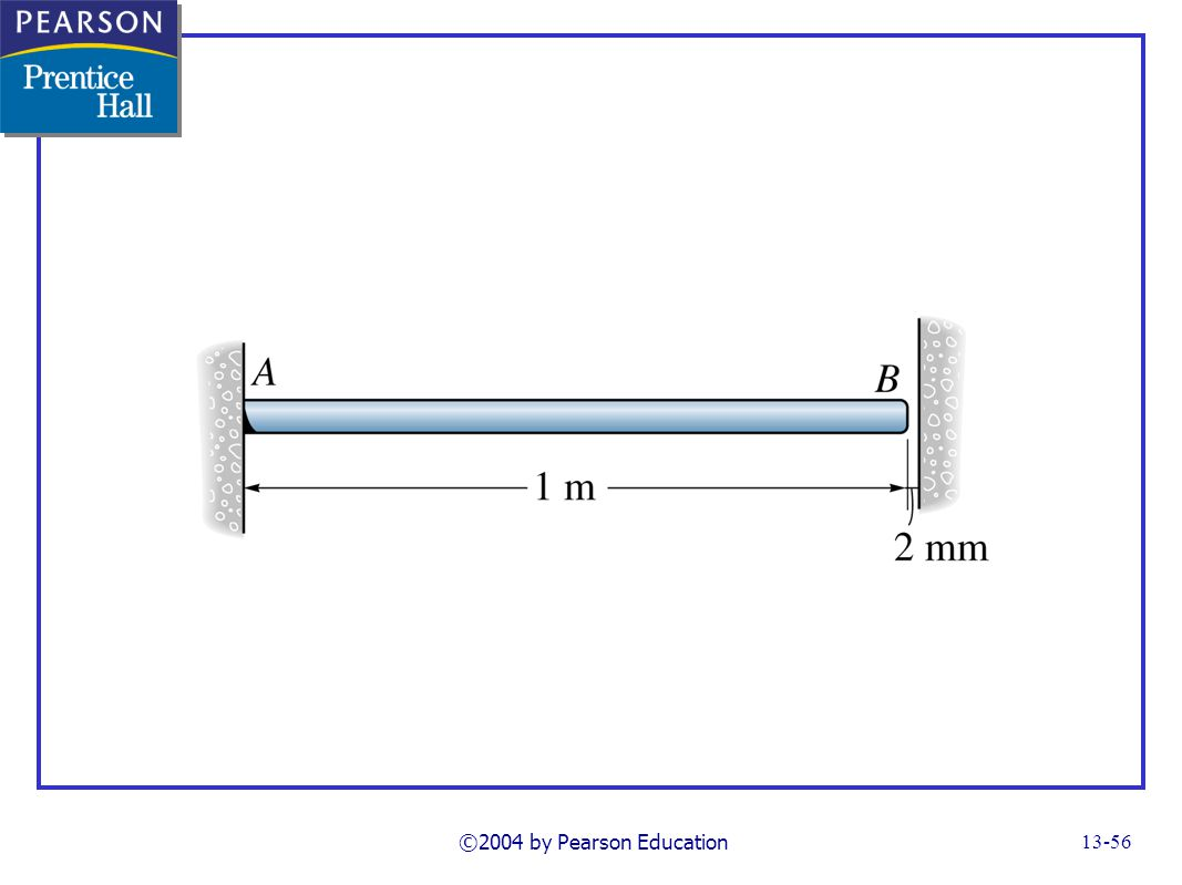 ©2004 by Pearson Education13-56