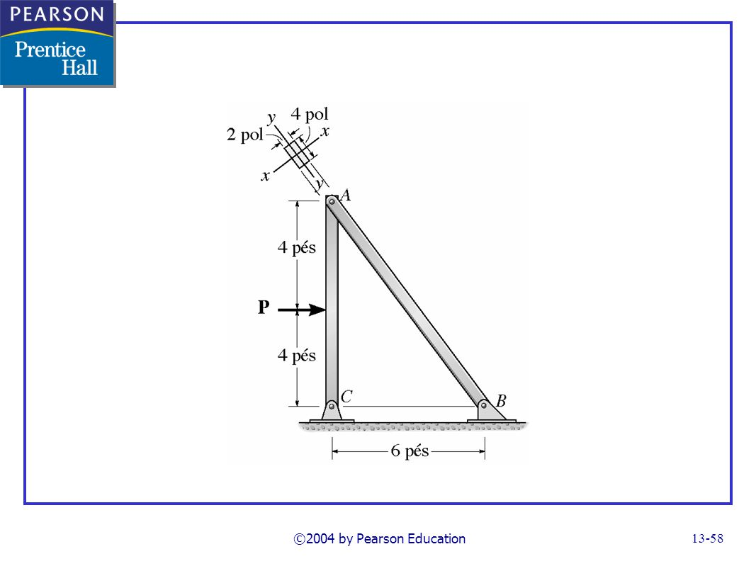 ©2004 by Pearson Education13-58