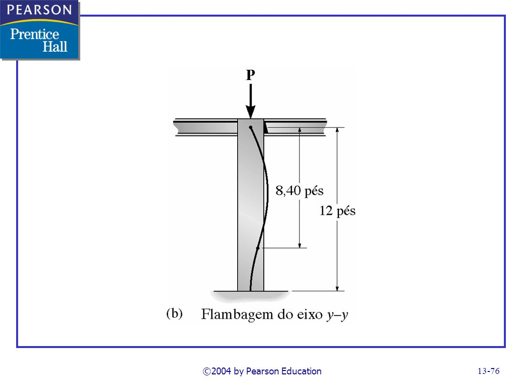 ©2004 by Pearson Education13-76
