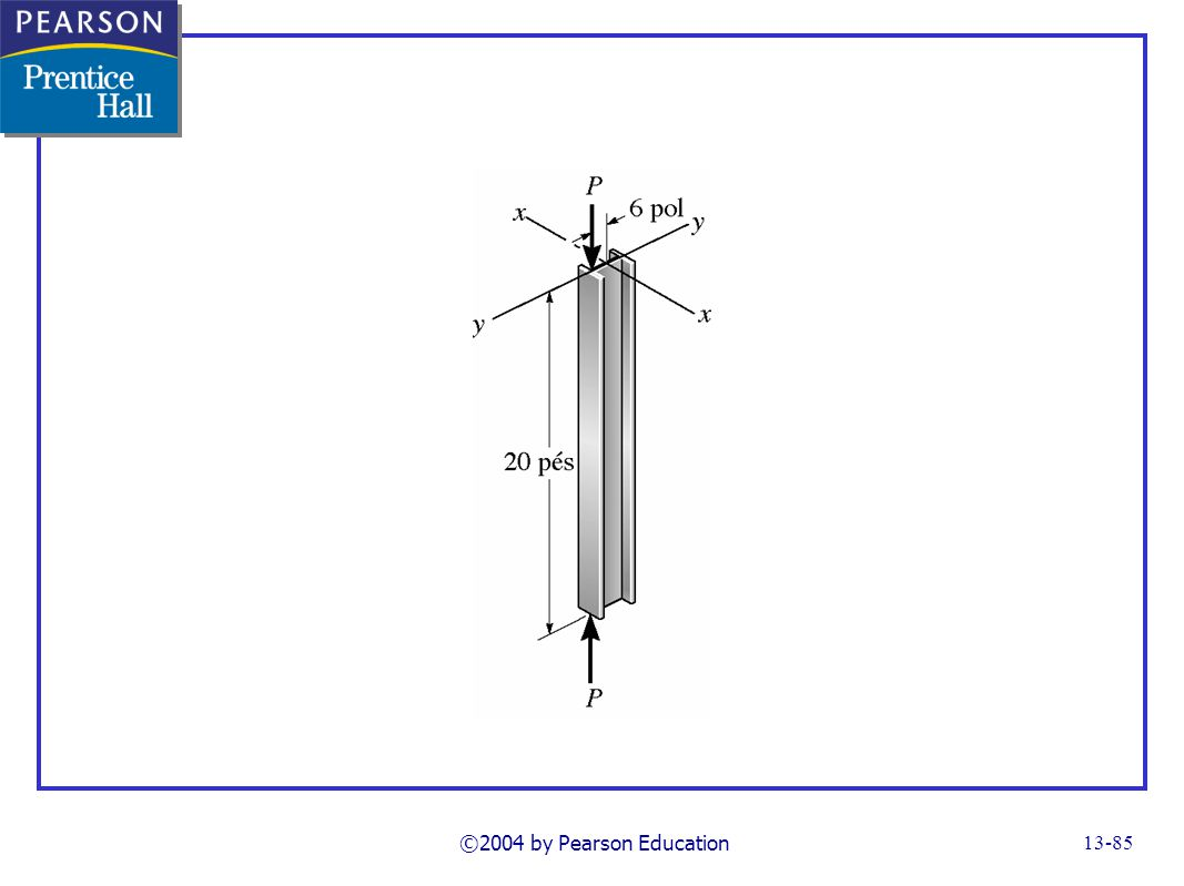©2004 by Pearson Education13-85