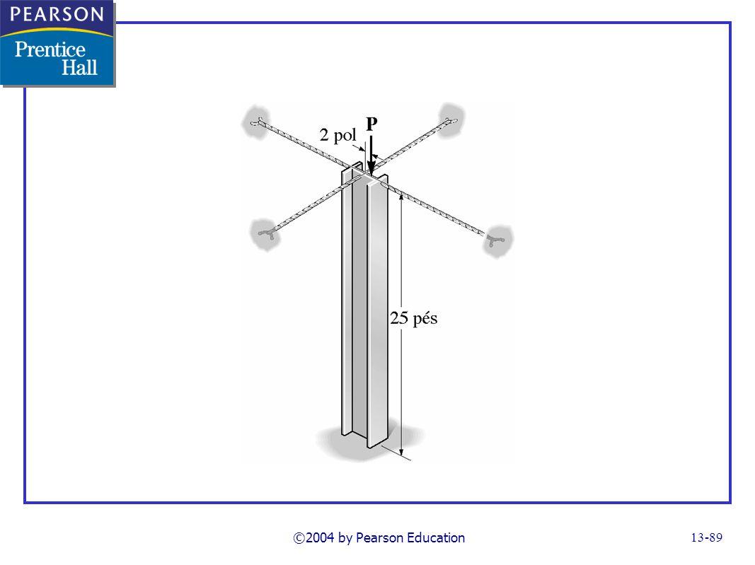 ©2004 by Pearson Education13-89