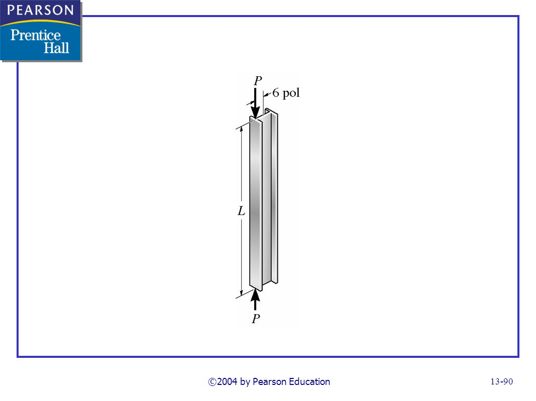 ©2004 by Pearson Education13-90
