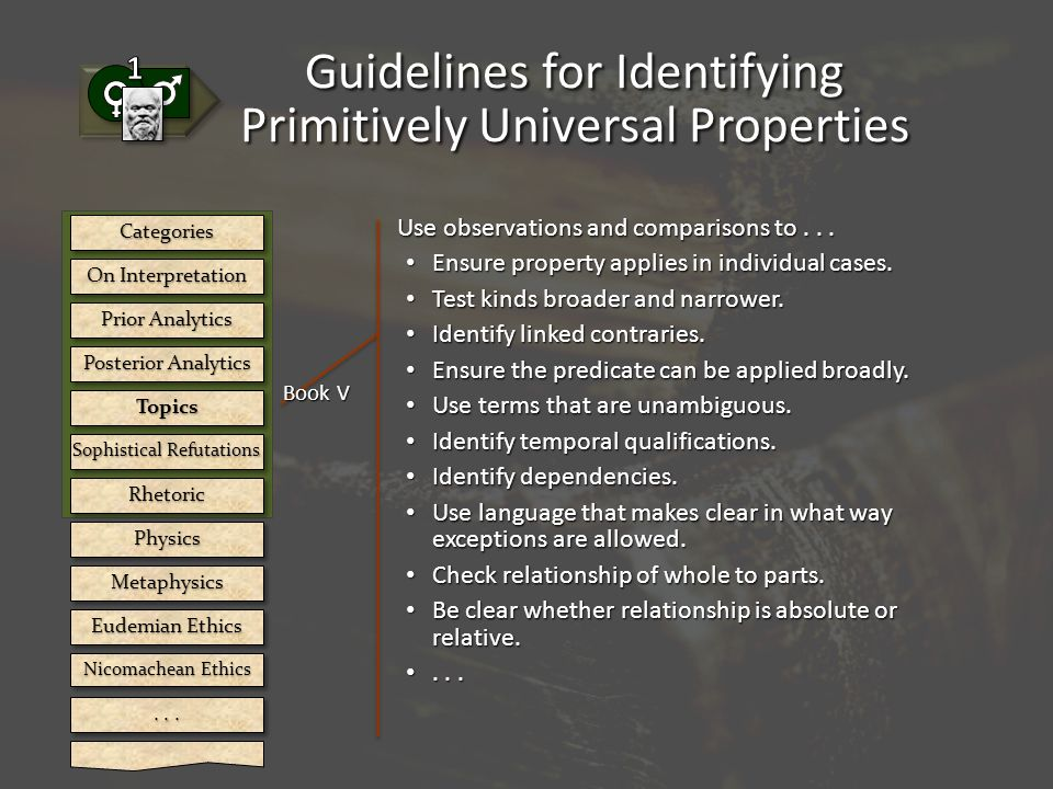 Guidelines for Identifying Primitively Universal Properties CategoriesCategories On Interpretation Prior Analytics Posterior Analytics TopicsTopics Sophistical Refutations RhetoricRhetoric PhysicsPhysics MetaphysicsMetaphysics Eudemian Ethics Nicomachean Ethics...