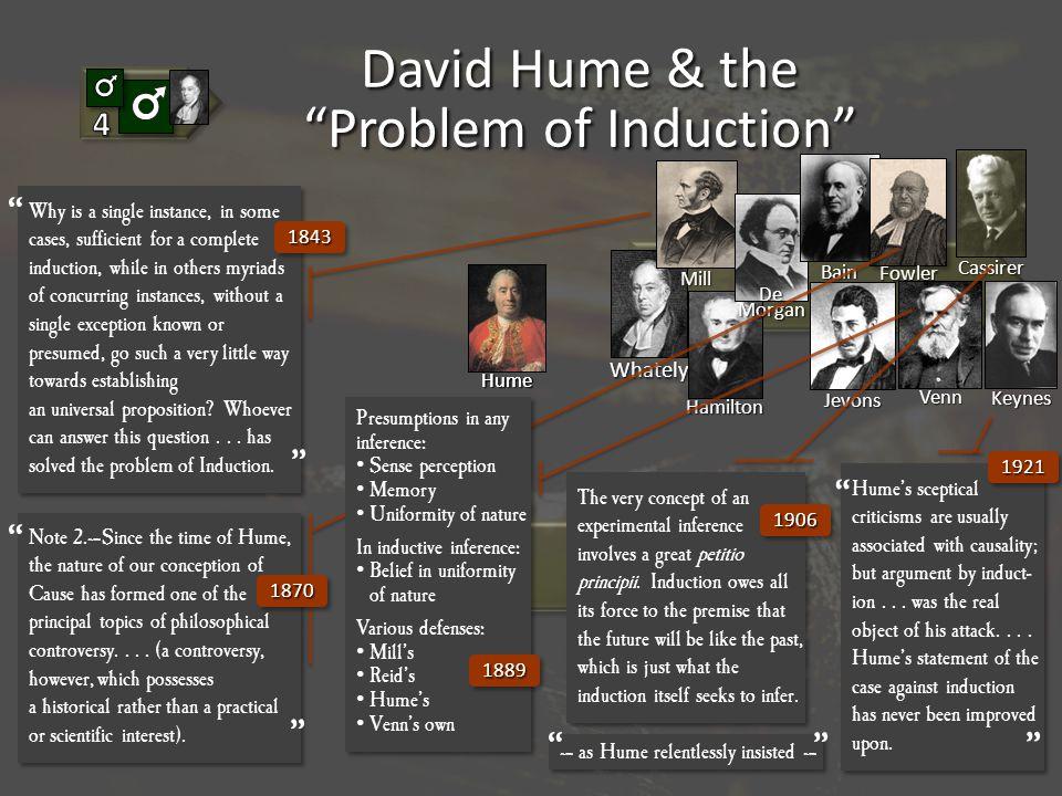 Keynes Cassirer Venn HumeHume Where's Hume.