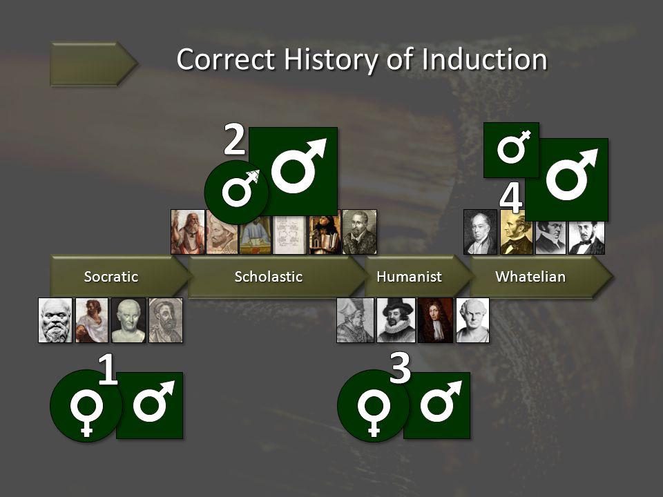 Correct History of Induction SocraticSocraticScholasticScholasticHumanistHumanistWhatelianWhatelian