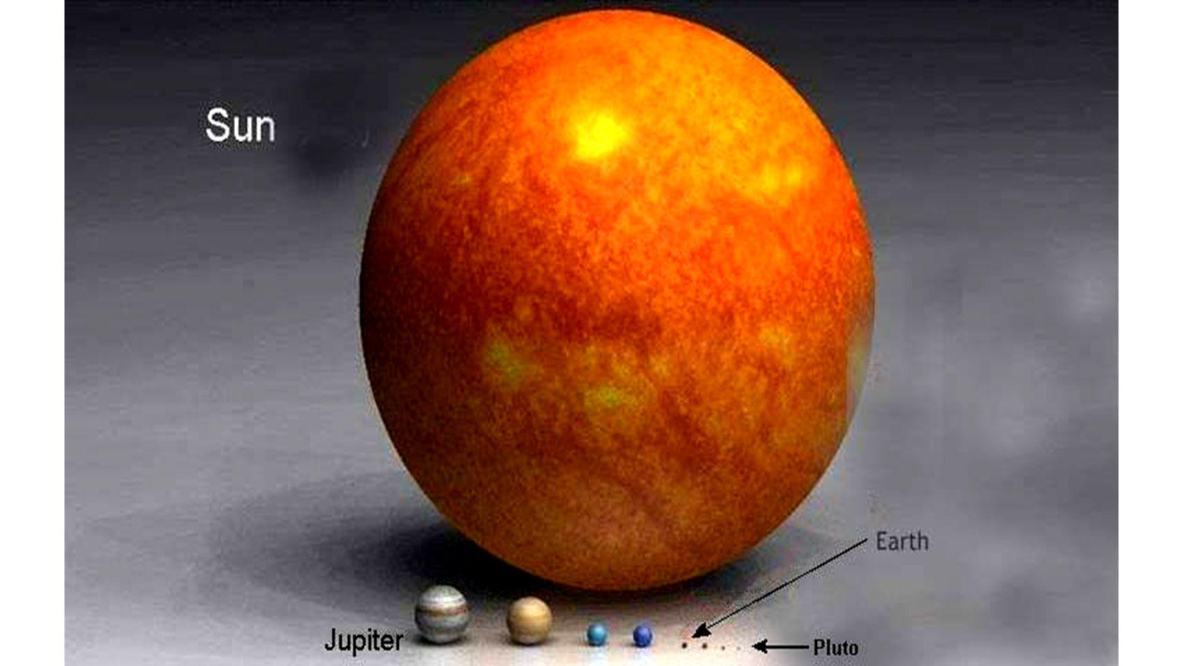 SUN EARTH The sun is so large that it would take over 100,000 earths placed side by side just to span the diameter of the sun.