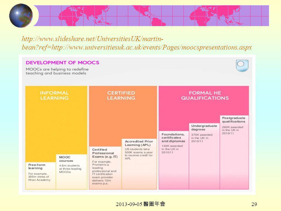 2013-09-05 醫圖年會 29 http://www.slideshare.net/UniversitiesUK/martin- bean?ref=http://www.universitiesuk.ac.uk/events/Pages/moocspresentations.aspx