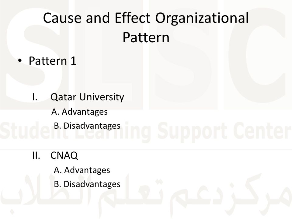 Cause and Effect Organizational Pattern Pattern 1 I.Qatar University A. Advantages B. Disadvantages II.CNAQ A. Advantages B. Disadvantages
