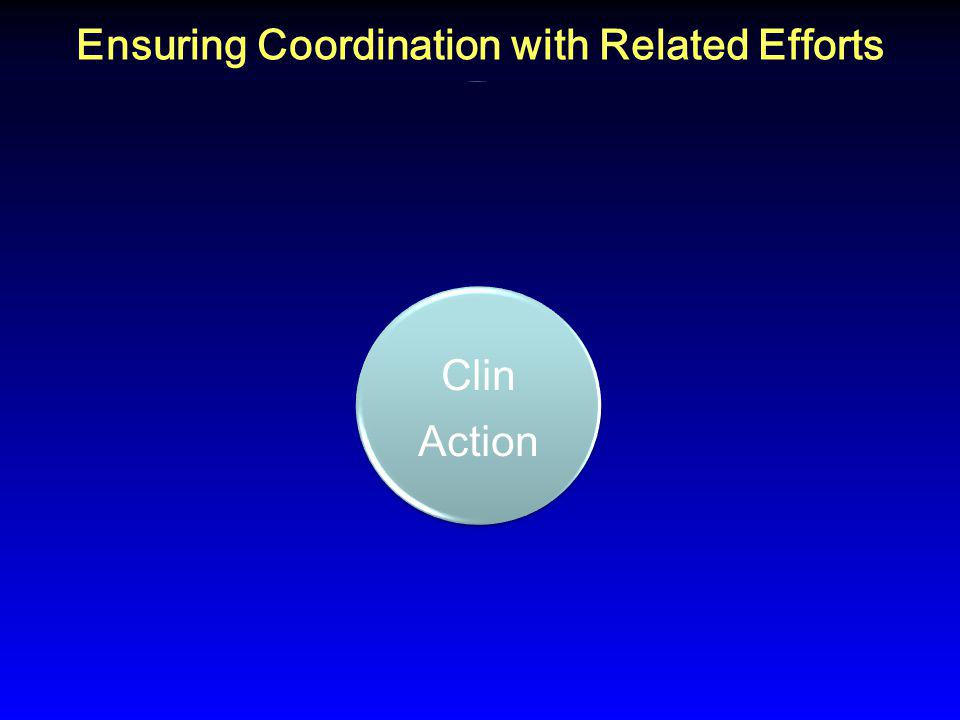 Ensuring Coordination with Related Efforts CPMC VU eMERGE EGAPP CSER FDA PGRN- CPIC Clin Action