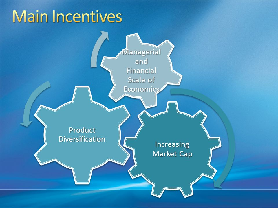 Increasing Market Cap Product Diversification Managerial and Financial Scale of Economics