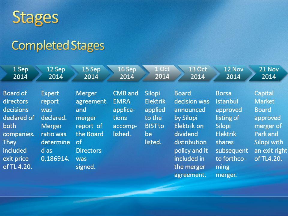 1 Sep 2014 12 Sep 2014 15 Sep 2014 16 Sep 2014 1 Oct 2014 13 Oct 2014 12 Nov 2014 21 Nov 2014 Board of directors decisions declared of both companies.