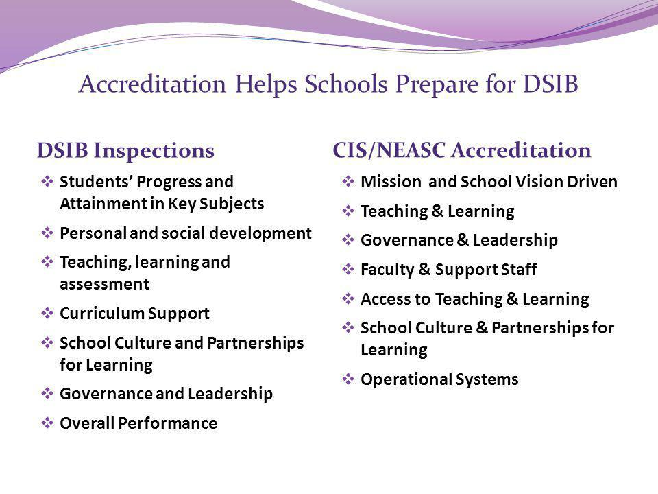 Accreditation Helps Schools Prepare for DSIB DSIB Inspections CIS/NEASC Accreditation  Students' Progress and Attainment in Key Subjects  Personal a