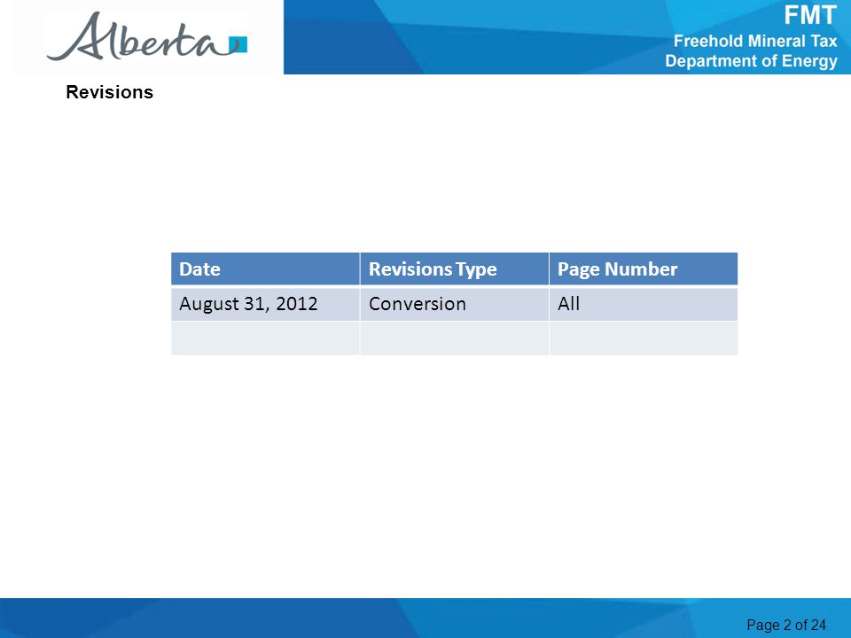 Page 2 of 24 Revisions DateRevisions TypePage Number August 31, 2012ConversionAll