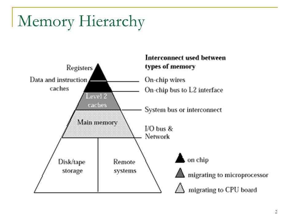 2 Memory Hierarchy