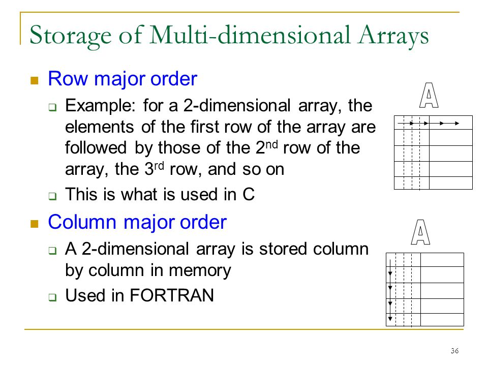 36 Storage of Multi-dimensional Arrays Row major order  Example: for a 2-dimensional array, the elements of the first row of the array are followed b