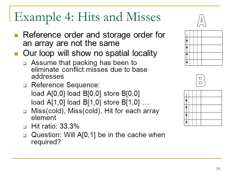38 Example 4: Hits and Misses Reference order and storage order for an array are not the same Our loop will show no spatial locality  Assume that pac