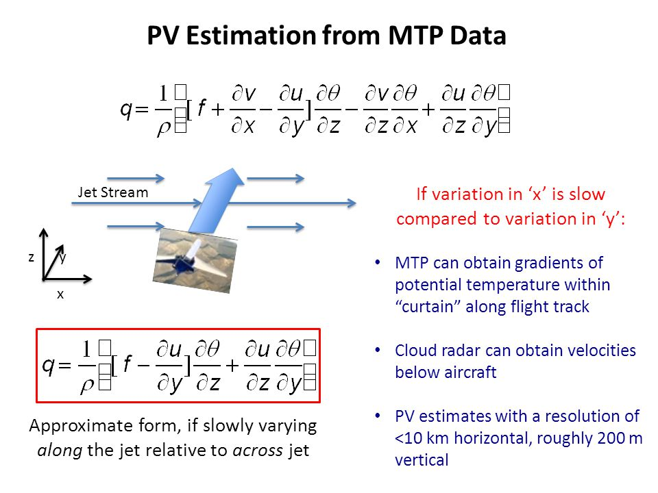 If variation in 'x' is slow compared to variation in 'y': MTP can obtain gradients of potential temperature within curtain along flight track Cloud radar can obtain velocities below aircraft PV estimates with a resolution of <10 km horizontal, roughly 200 m vertical x y Approximate form, if slowly varying along the jet relative to across jet PV Estimation from MTP Data Jet Stream z