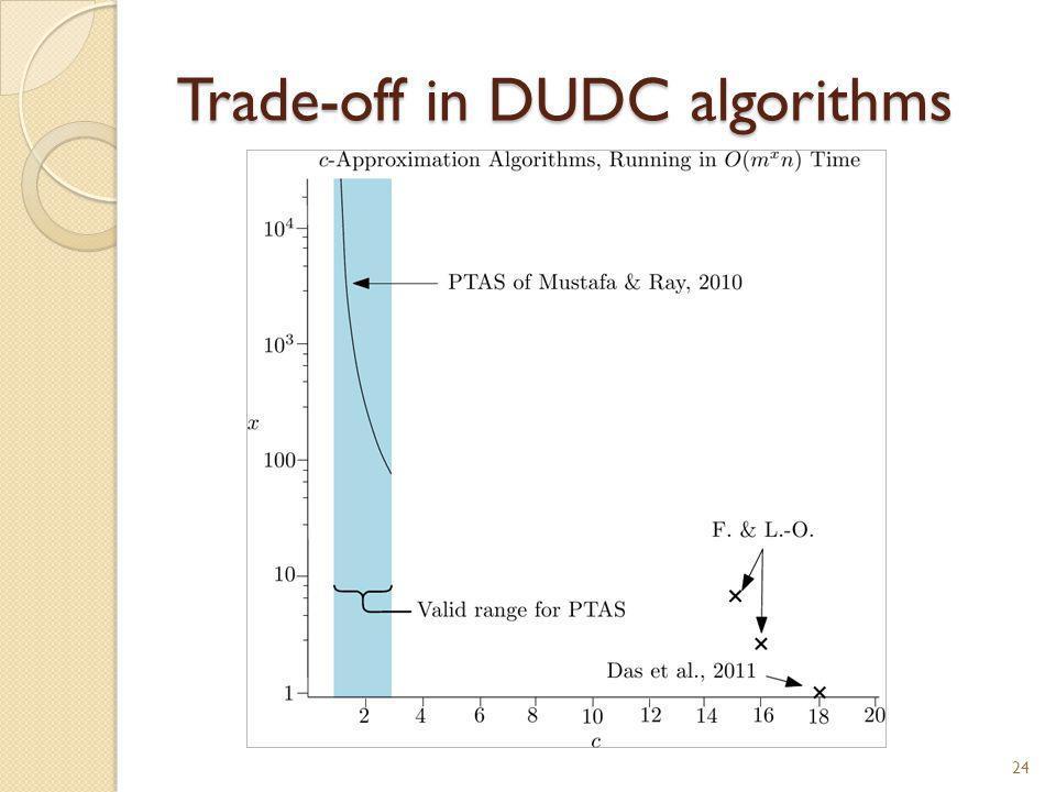 Trade-off in DUDC algorithms 24