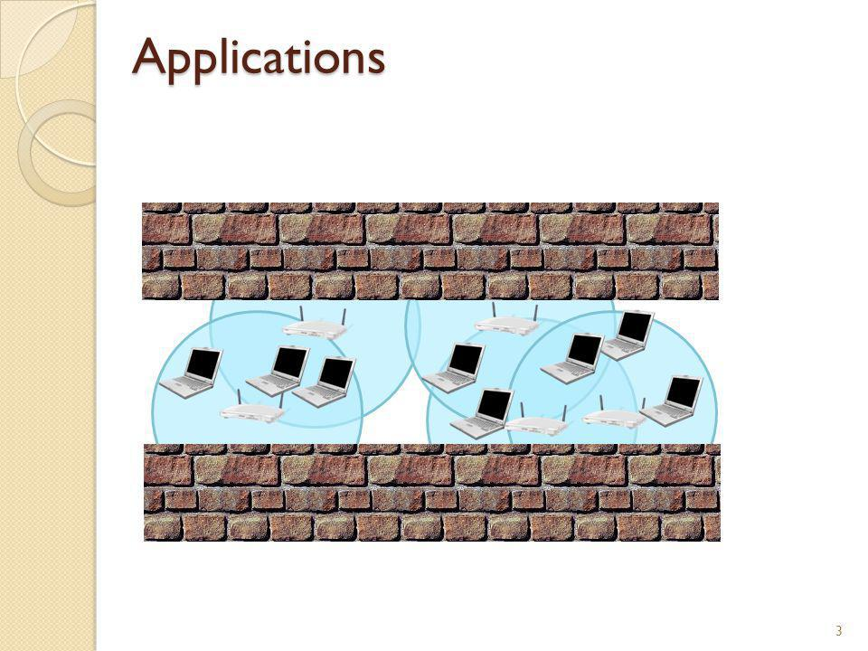 Applications 3